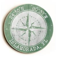 Custom Coordinates Round Compass Rose Sign - Nile Green