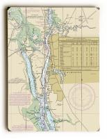 NC: Wilmington, NC Nautical Chart Sign